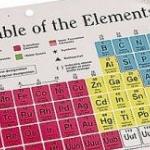 Fyzikálně - chemické vlastnosti